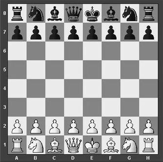 A sakkjáték célja